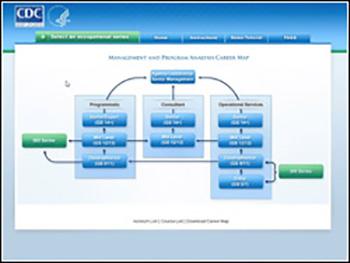 CDC University Career Paths Website