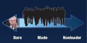 Born vs. made continuum