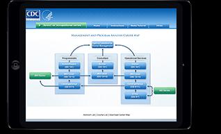 Competency Gap Assessment - human capital management solution